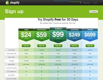 Shopify - Signup