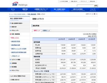 SBIホールディングス|財務ハイライト