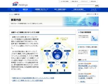 SBIホールディングス|事業内容